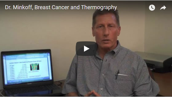 Dr Minkoff on Breast Cancer and Thermography